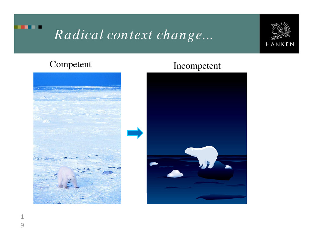 1 9 Radical context change... Competent Incompe...