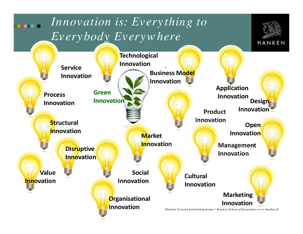 Innovation is: Everything to Everybody Everywhe...