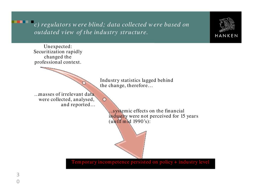 3 0 c) regulators were blind; data collected we...