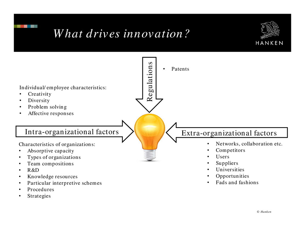 What drives innovation? © Hanken Intra-organiza...