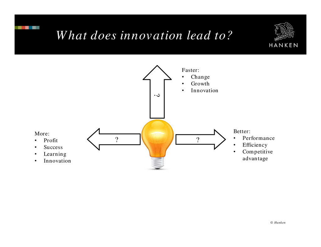 What does innovation lead to? © Hanken ? ? ? Mo...