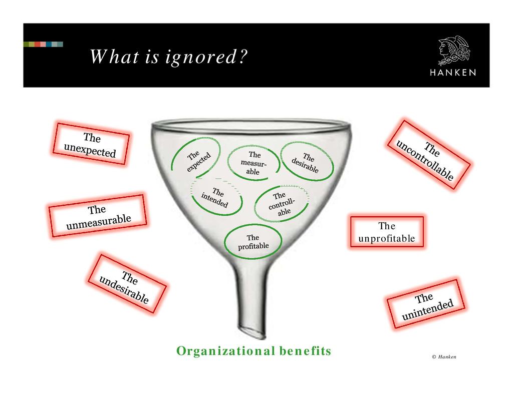 What is ignored? © Hanken Organizational benefi...