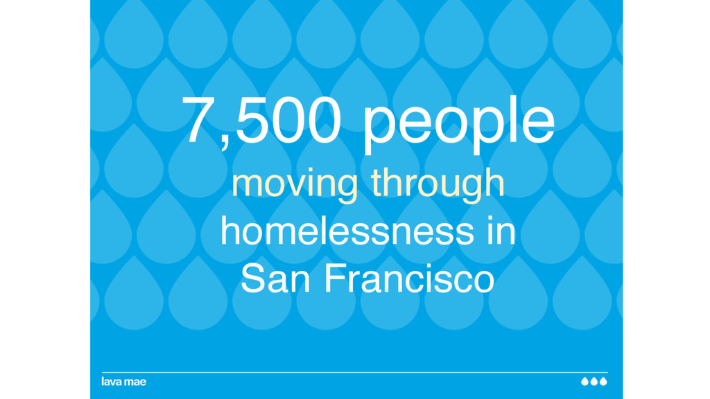 7,500 people moving through homelessness in San...