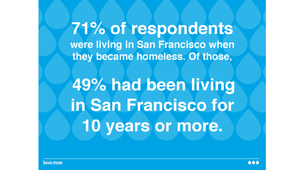 71% of respondents were living in San Francisco...