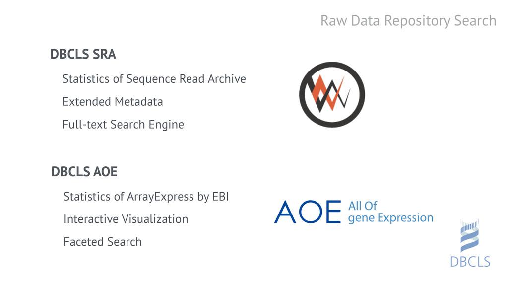 Raw Data Repository Search DBCLS SRA Statistics...