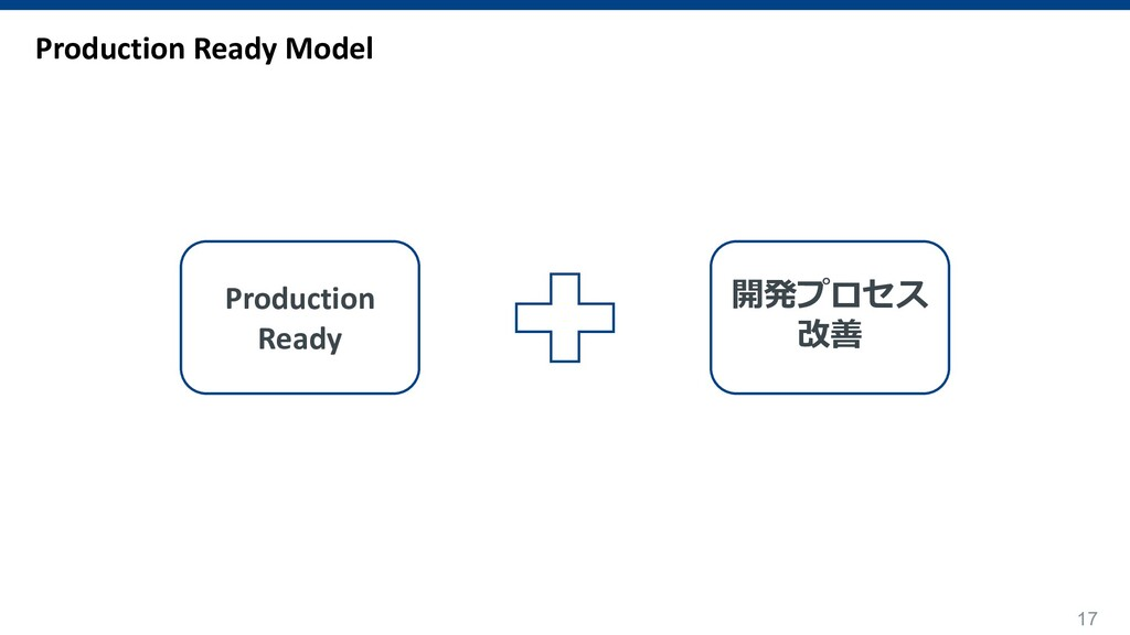 17 Production Ready Model Production Ready 開発プロ...