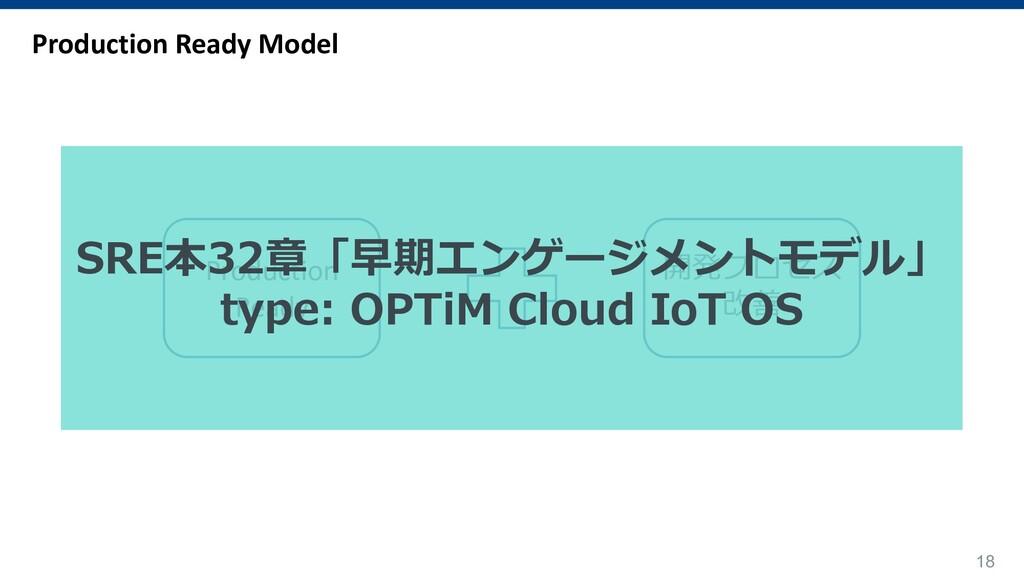 18 Production Ready Model Production Ready 開発プロ...