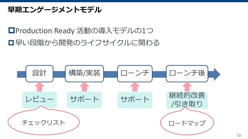 19 pProduction Ready 活動の導⼊モデルの1つ p早い段階から開発のライフサ...