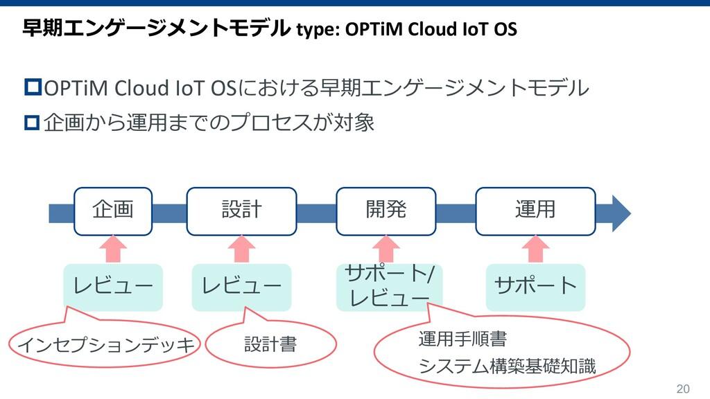 20 pOPTiM Cloud IoT OSにおける早期エンゲージメントモデル p企画から運⽤...