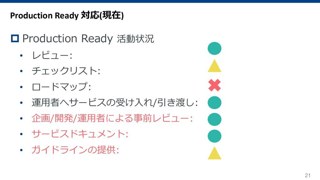 21 p Production Ready 活動状況 • レビュー: • チェックリスト: •...