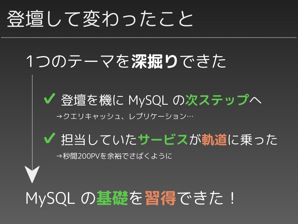 登壇して変わったこと 1つのテーマを深掘りできた ✔ 登壇を機に MySQL の次ステップへ ...