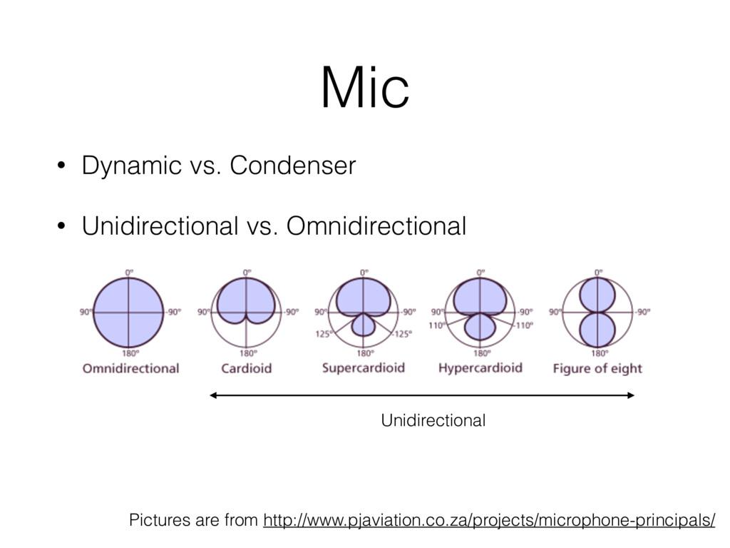 Mic • Dynamic vs. Condenser • Unidirectional vs...