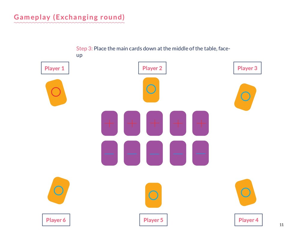 11 Step 3: Place the main cards down at the mid...