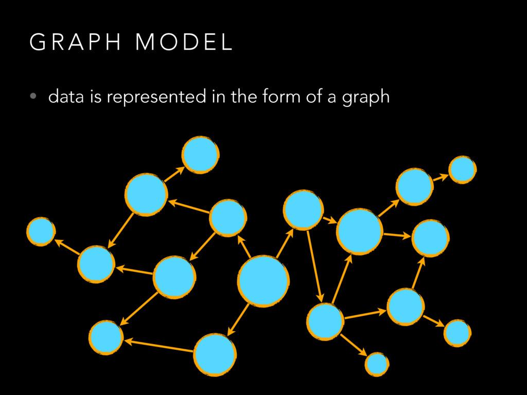 G R A P H M O D E L • data is represented in th...