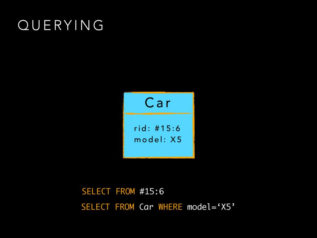 Q U E RY I N G SELECT FROM Car WHERE model='X5'...