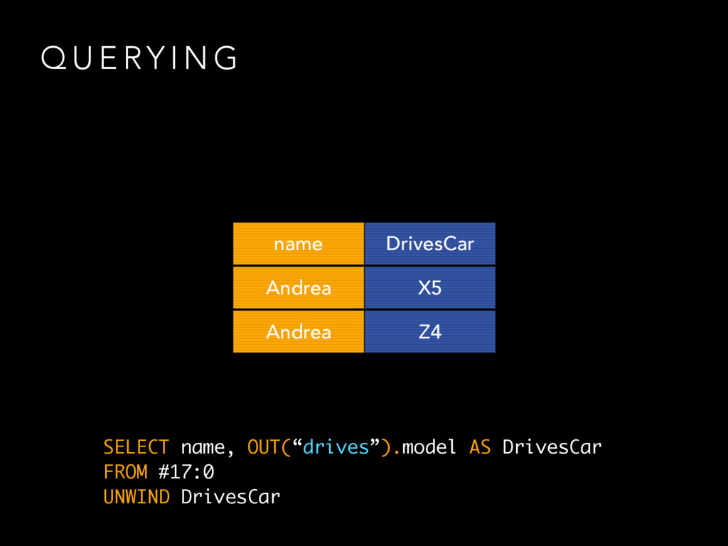 "Q U E RY I N G SELECT name, OUT(""drives"").model..."
