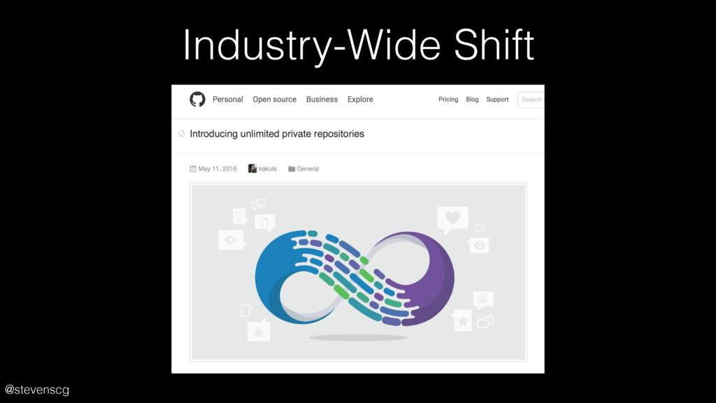 @stevenscg Industry-Wide Shift