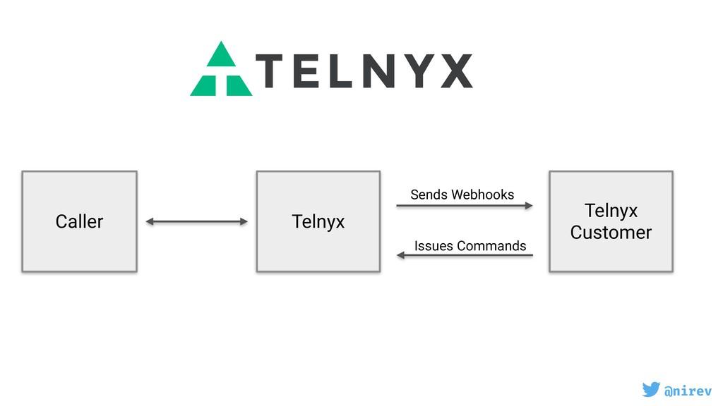 @nirev Caller Telnyx Sends Webhooks Issues Comm...