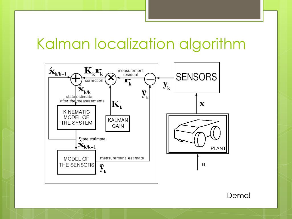 Kalman localization algorithm Demo!