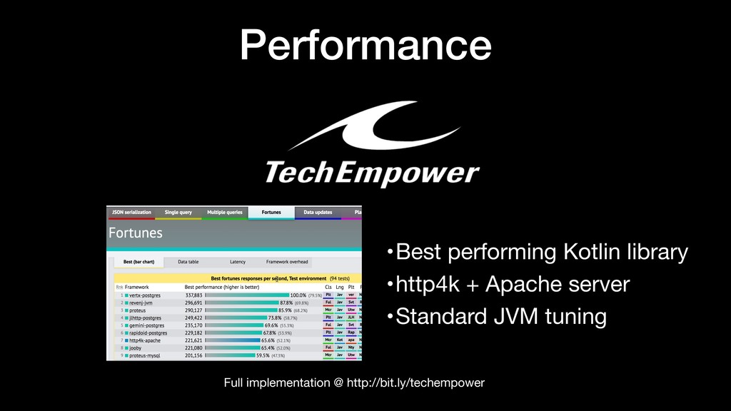 Performance •Best performing Kotlin library  •h...
