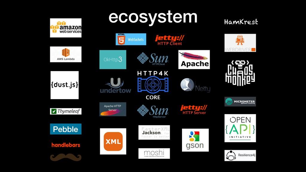 CORE ecosystem HamKrest