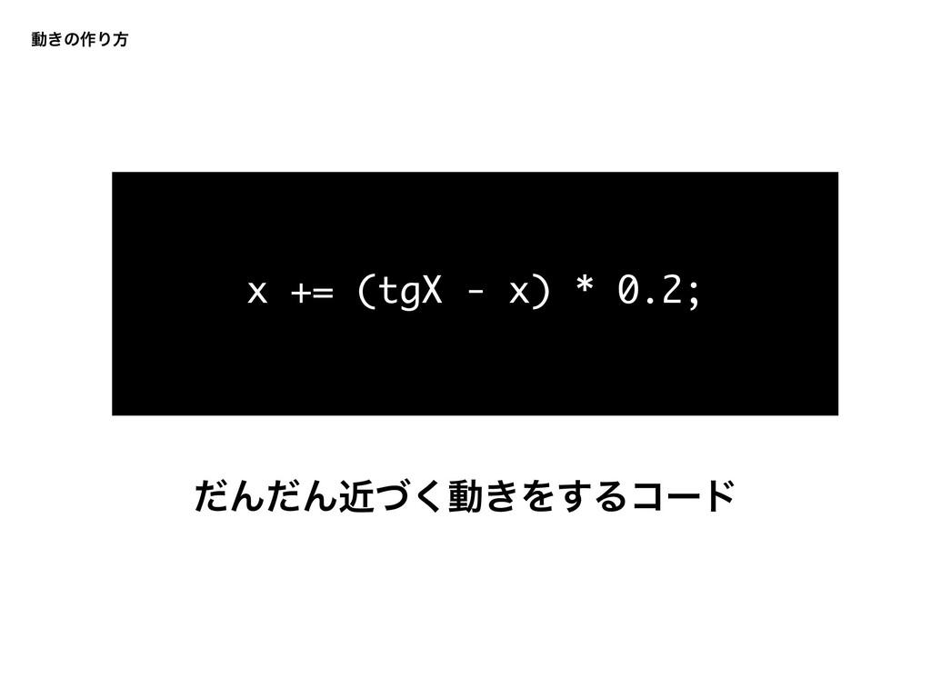x += (tgX - x) * 0.2; ಈ͖ͷ࡞Γํ ͩΜͩΜۙͮ͘ಈ͖Λ͢Δίʔυ