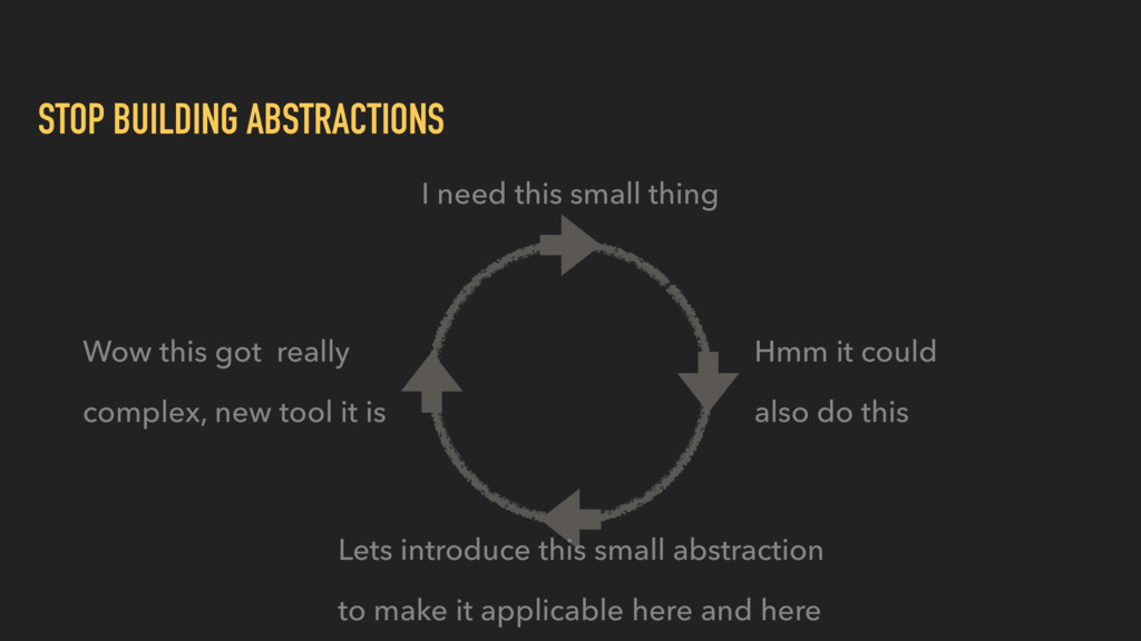 STOP BUILDING ABSTRACTIONS I need this small th...