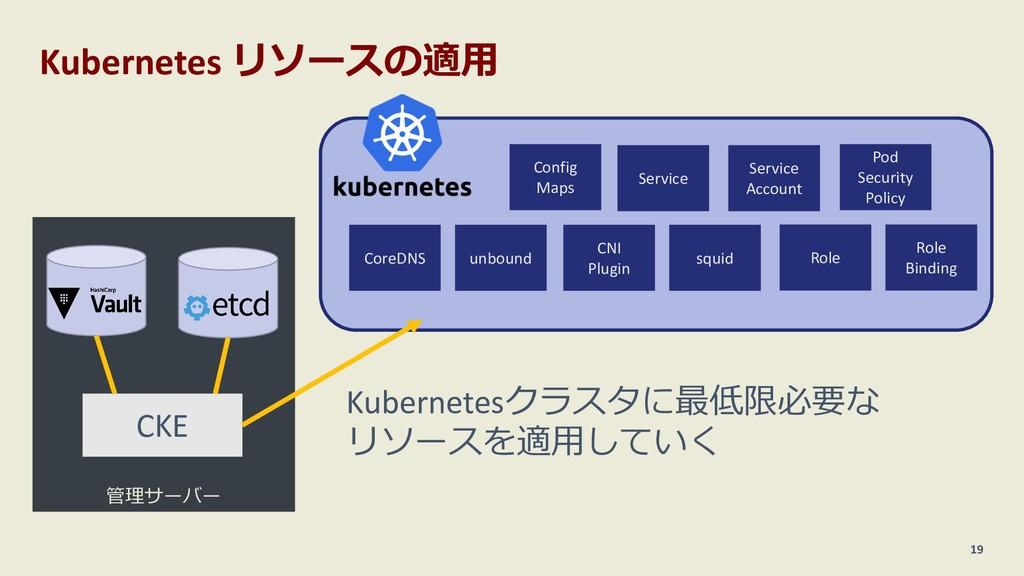 Kubernetes リソースの適⽤ 19 管理サーバー CKE Kubernetesクラスタ...