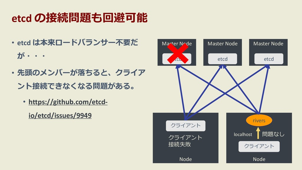 etcd の接続問題も回避可能 • etcd は本来ロードバランサー不要だ が・・・ • 先頭...