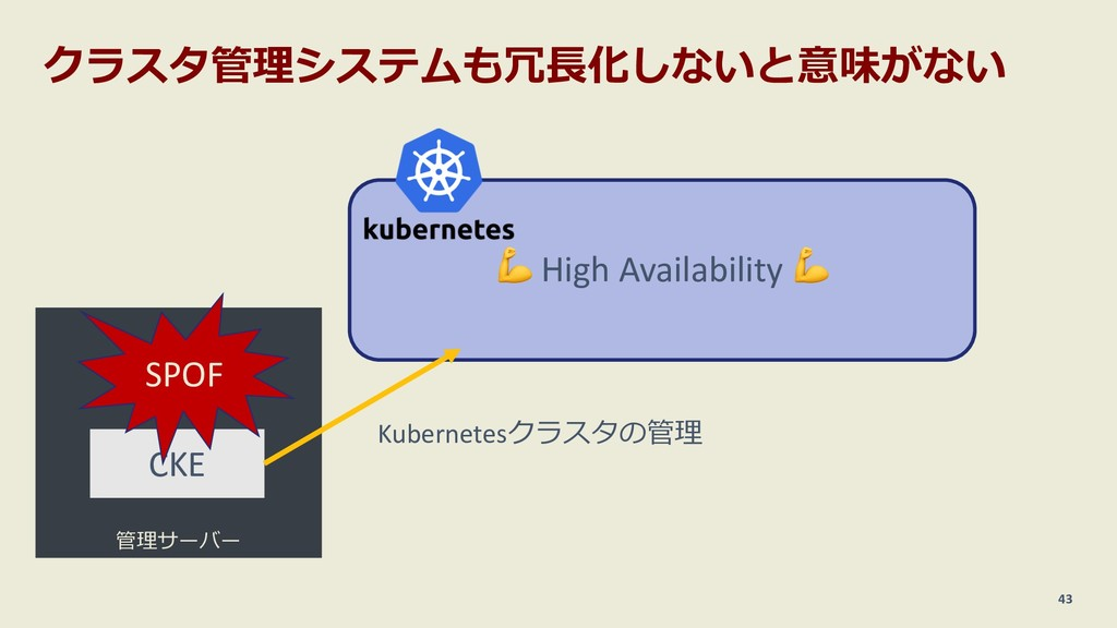 43  High Availability  管理サーバー CKE Kubernetesクラス...