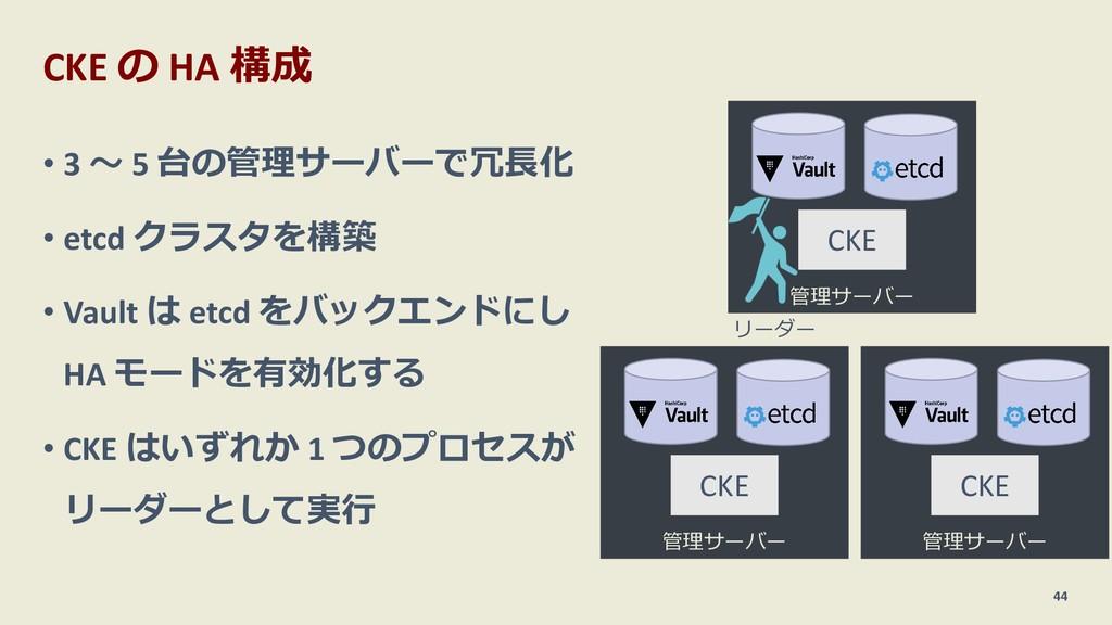 CKE の HA 構成 • 3 〜 5 台の管理サーバーで冗⻑化 • etcd クラスタを構築...