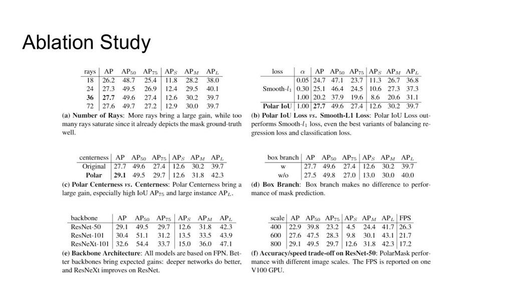 Ablation Study
