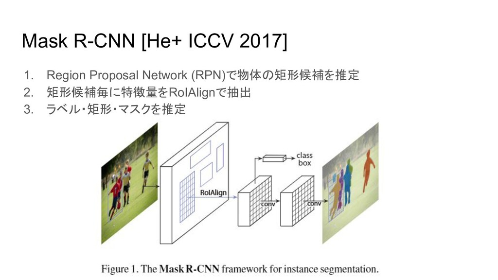 Mask R-CNN [He+ ICCV 2017] 1. Region Proposal N...