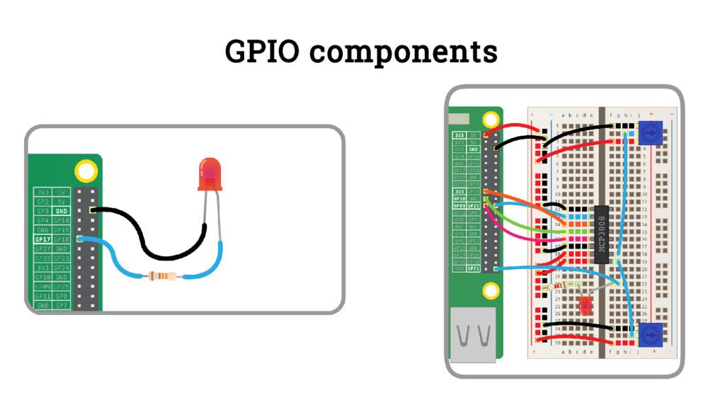 GPIO components