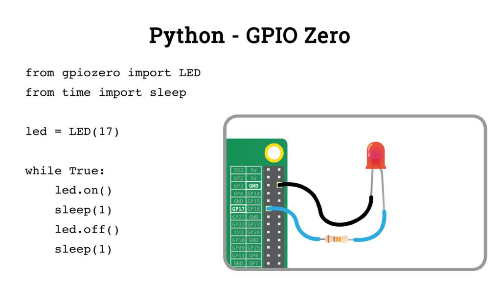 Python - GPIO Zero from gpiozero import LED fro...