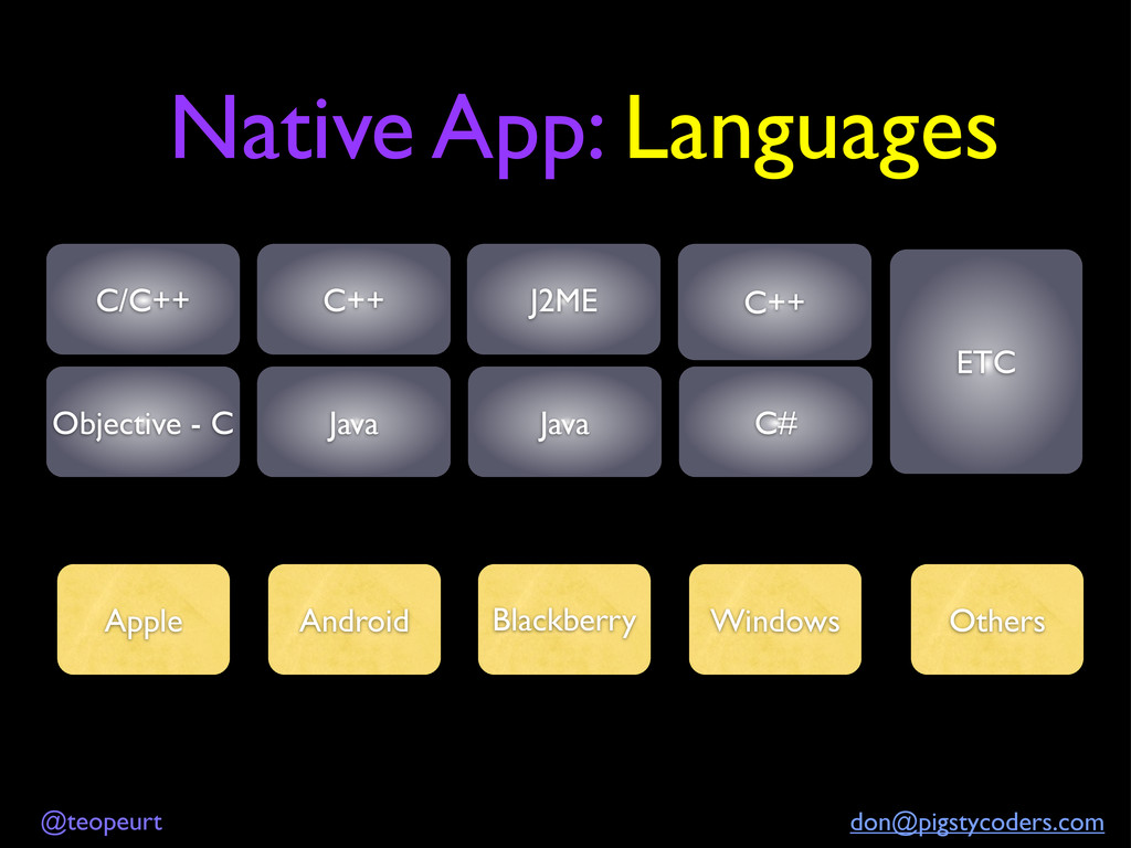 @teopeurt don@pigstycoders.com Native App: Lang...