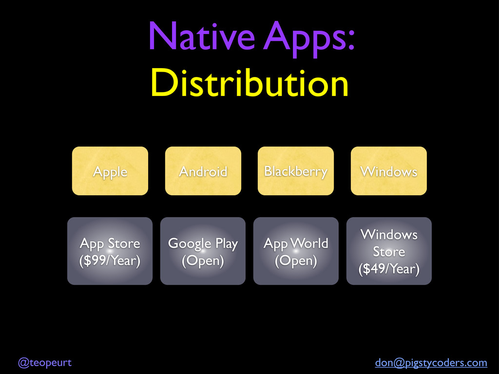 @teopeurt don@pigstycoders.com Native Apps: Dis...
