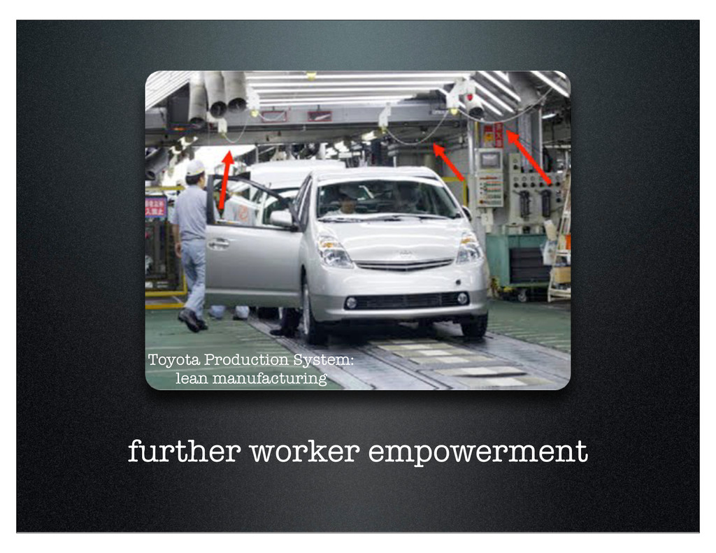 further worker empowerment Toyota Production Sy...