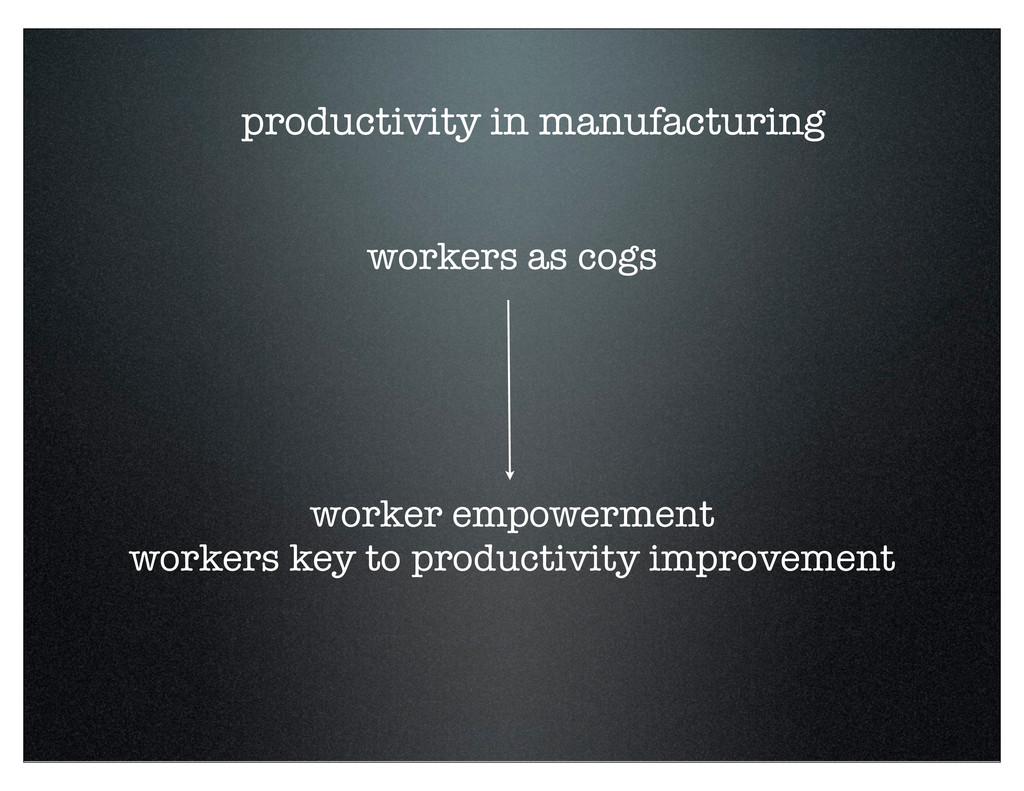 productivity in manufacturing workers as cogs w...