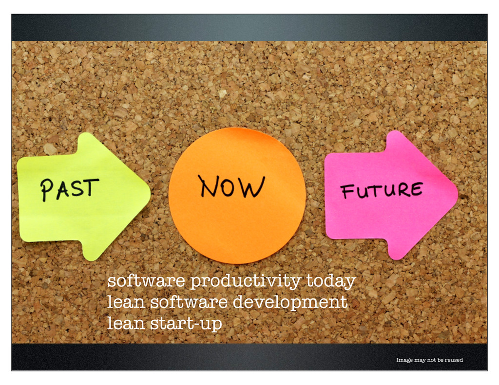 software productivity today lean software devel...
