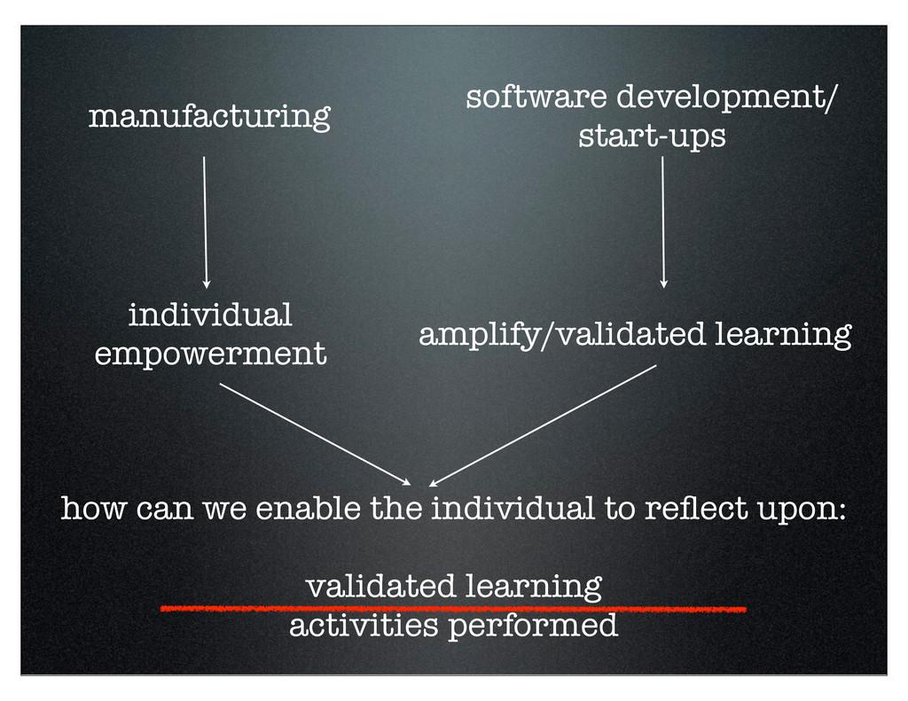 manufacturing software development/ start-ups i...