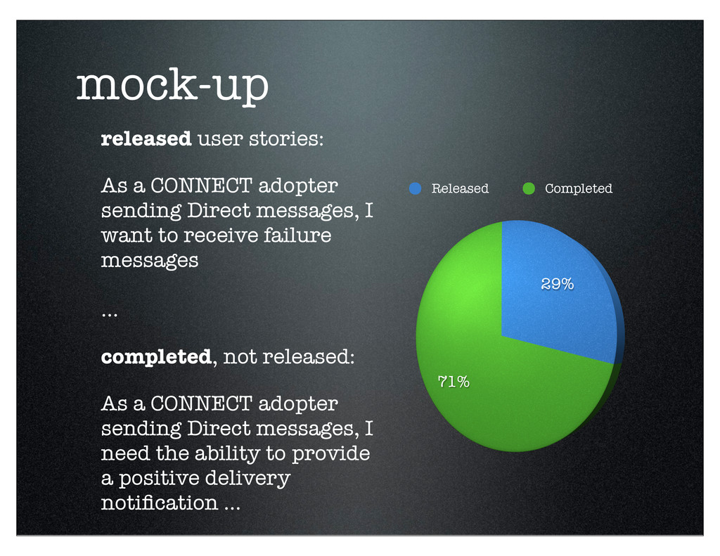 mock-up released user stories: As a CONNECT ado...
