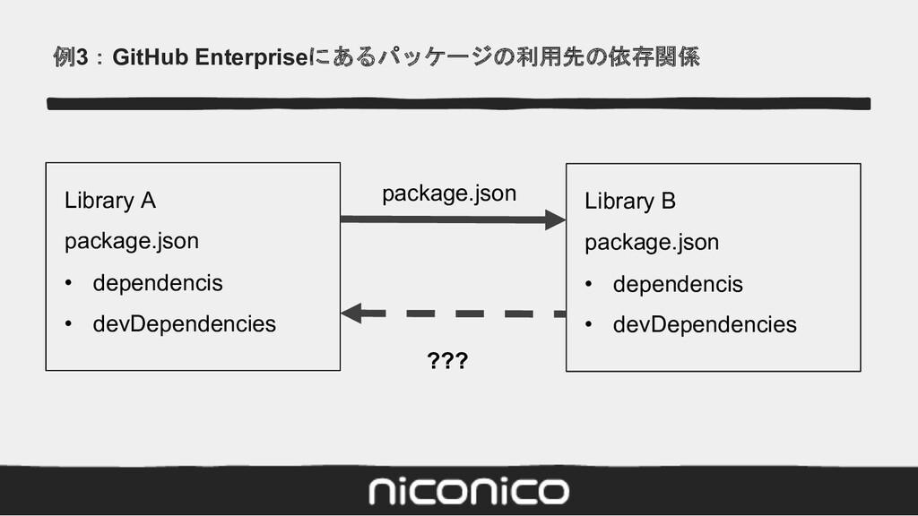 例3:GitHub Enterpriseにあるパッケージの利用先の依存関係 Library A...