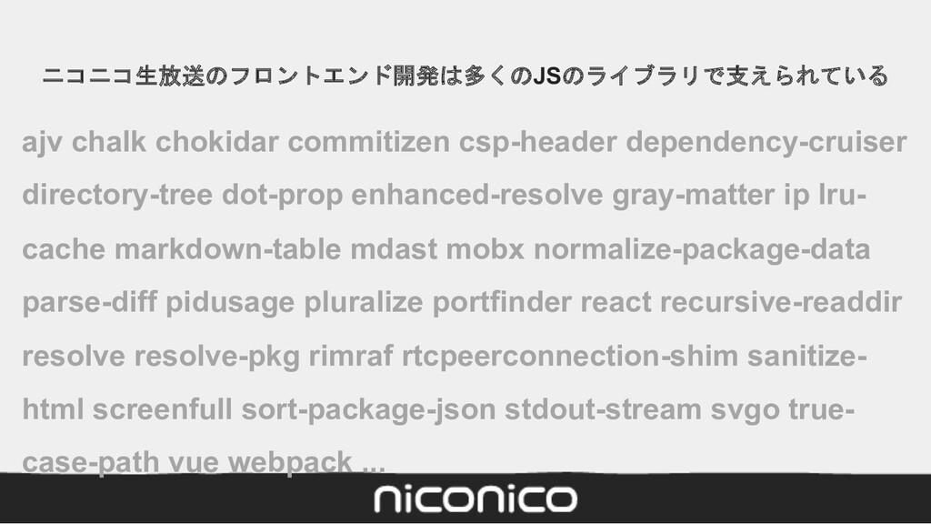 ニコニコ生放送のフロントエンド開発は多くのJSのライブラリで支えられている ajv chalk...