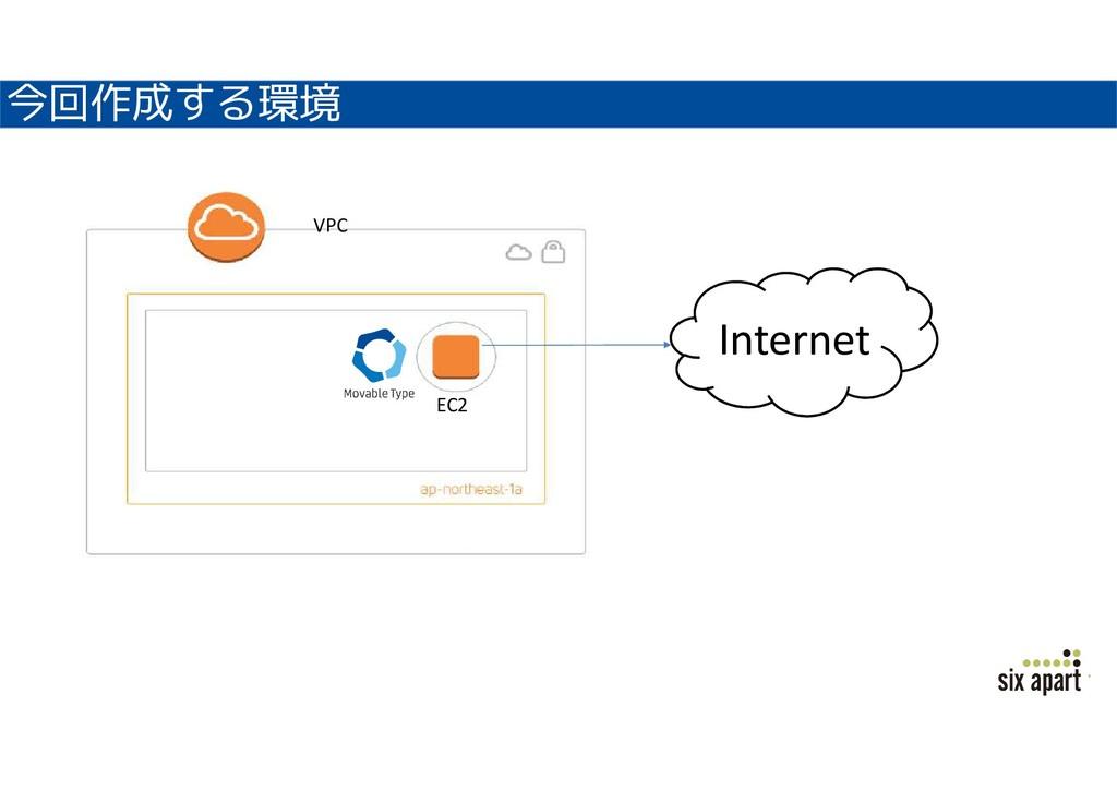 今回作成する環境 VPC EC2 Internet