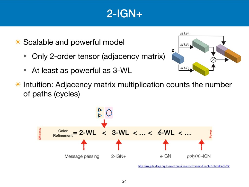 2-IGN+ ✴ Scalable and powerful model  ‣ Only 2-...