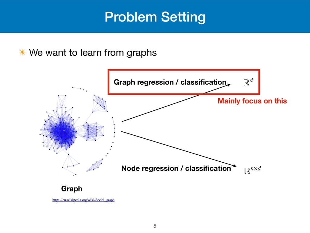 Problem Setting ✴ We want to learn from graphs ...
