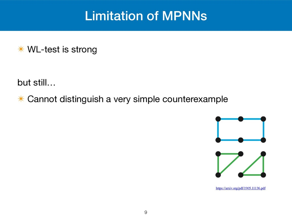 Limitation of MPNNs ✴ WL-test is strong  but st...