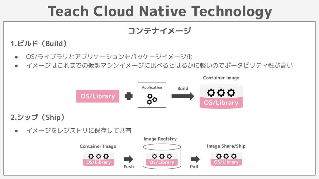 Teach Cloud Native Technology コンテナイメージ 1.ビルド(Bu...