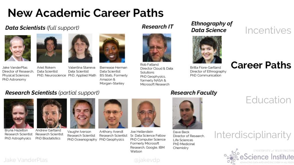 @jakevdp Jake VanderPlas Incentives Career Path...